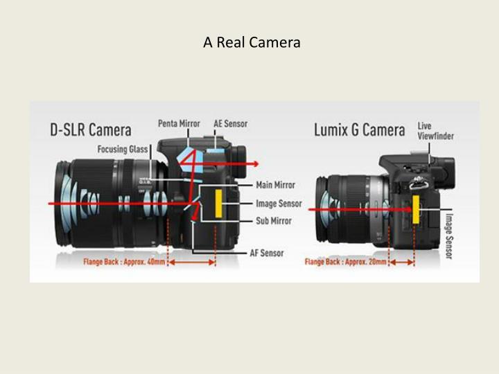 A Real Camera