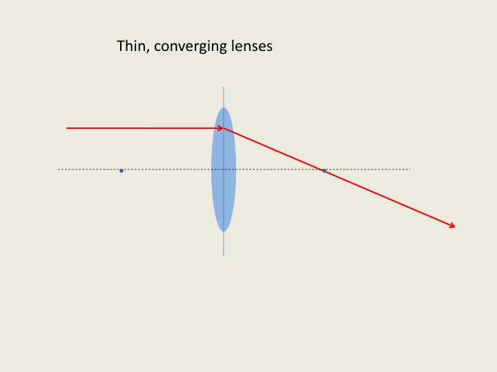 Thin, converging lenses