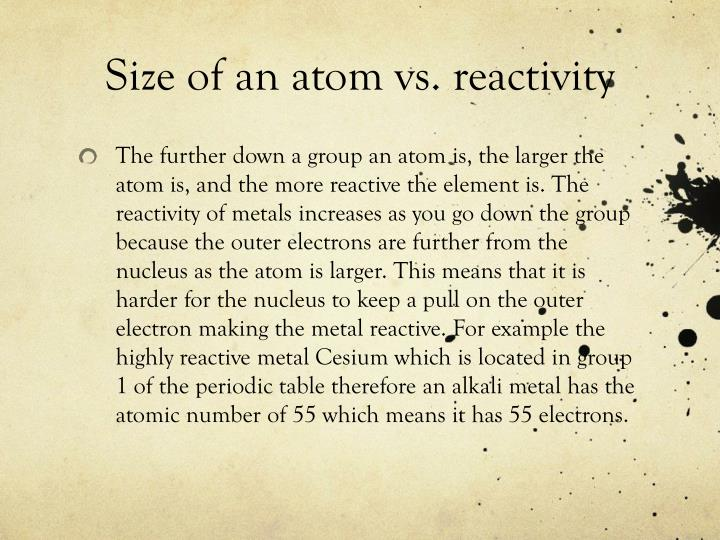Size of an atom vs