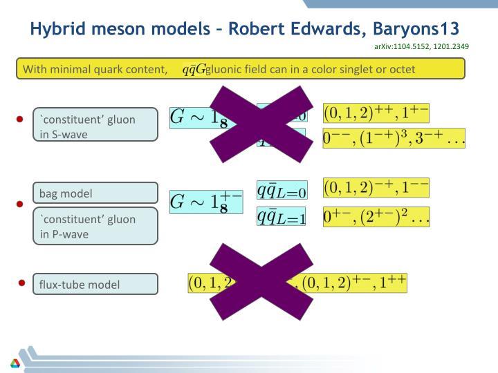 Hybrid meson
