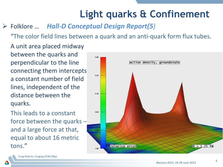 Light quarks & Confinement