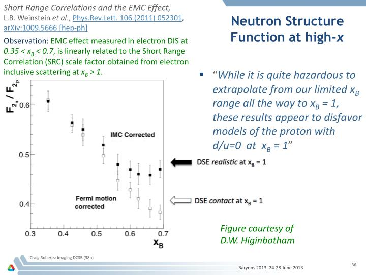 Short Range Correlations and the EMC Effect,