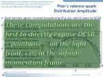 pion s valence quark distribution amplitude2