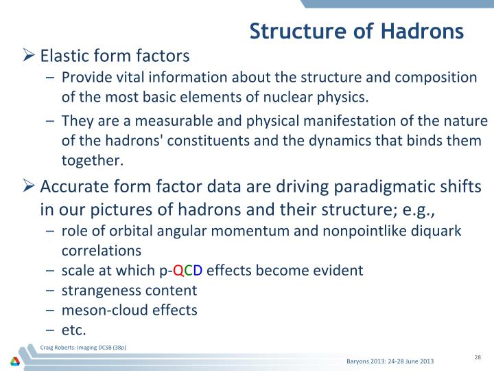 Structure of Hadrons