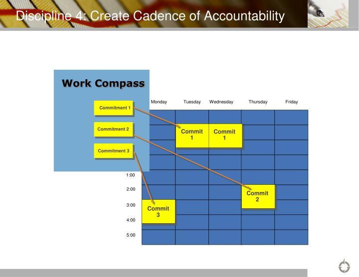 Work Compass