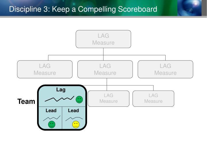 Discipline 3: Keep a Compelling Scoreboard