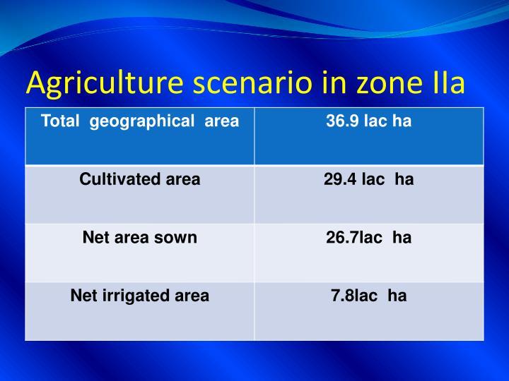 Agriculture scenario in zone