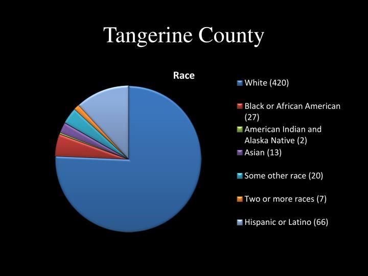 Tangerine County