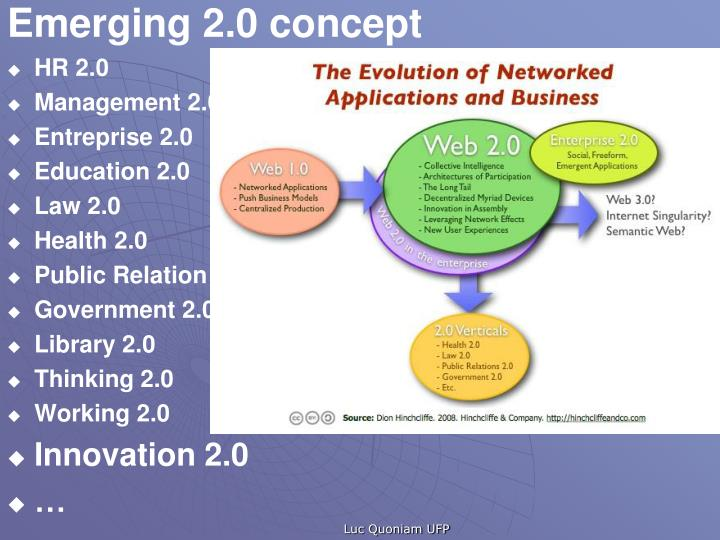 Emerging 2.0 concept