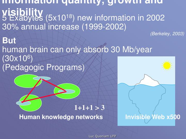Information quantity, growth and visibility