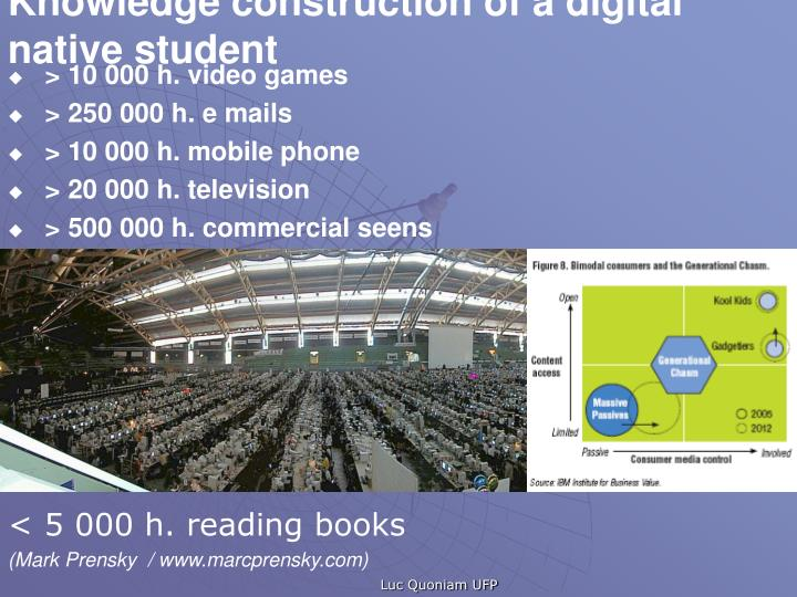 Knowledge construction of a digital native student