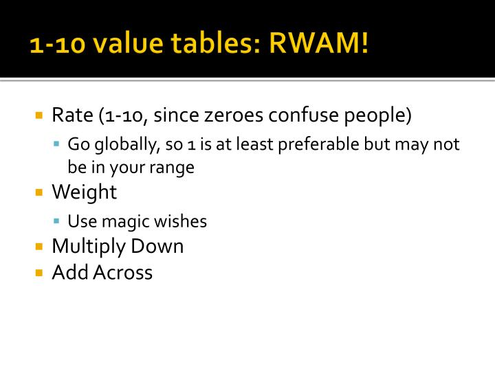 1-10 value tables: RWAM!