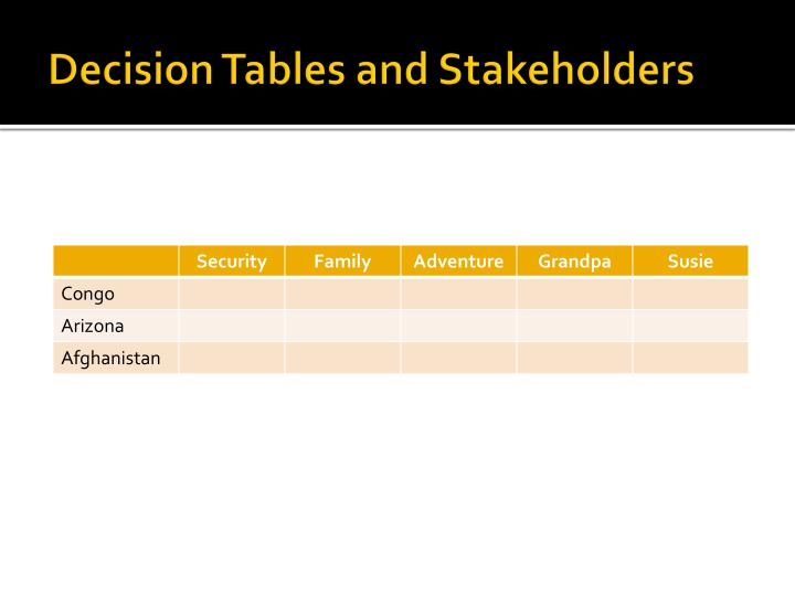 Decision Tables and Stakeholders