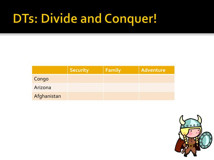 DTs: Divide and Conquer!