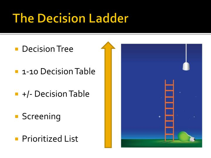 The Decision Ladder