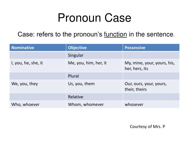 Pronoun Case
