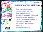 elements of the strategy1