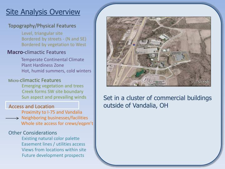 Site Analysis Overview