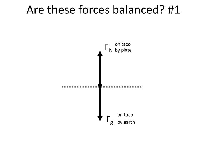 Are these forces balanced? #1