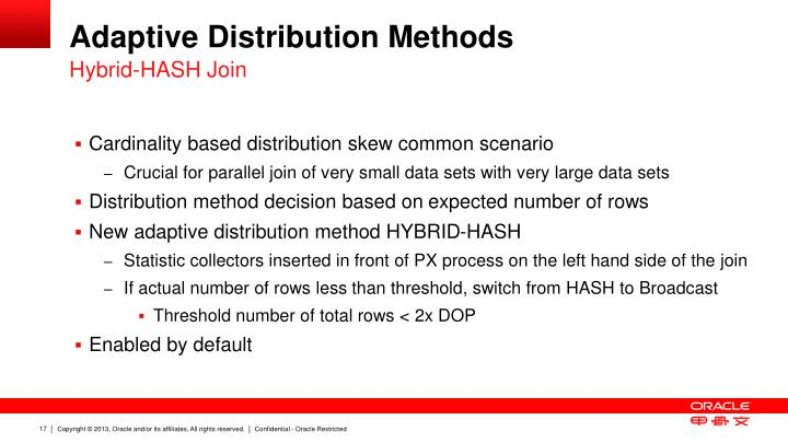 Adaptive Distribution Methods