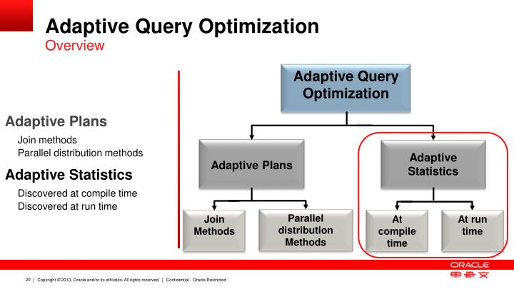 Adaptive Query Optimization