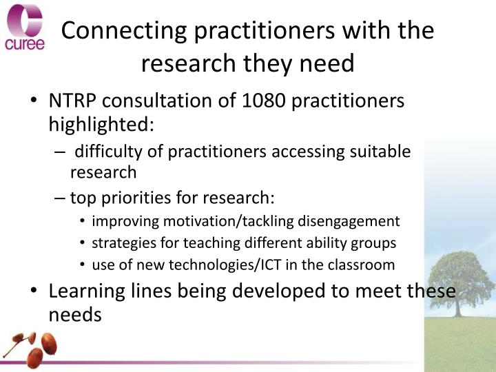 Connecting practitioners with the research they need