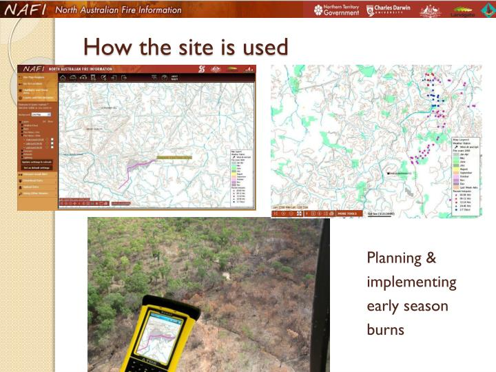 How the site is used