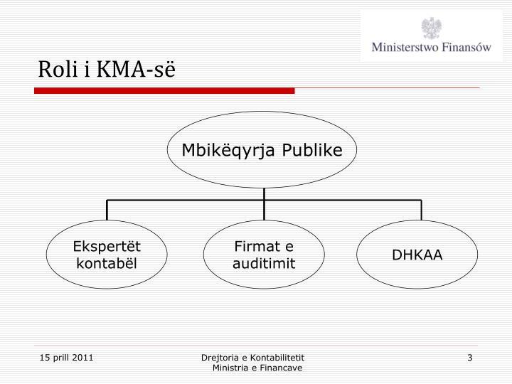 Roli i KMA-së