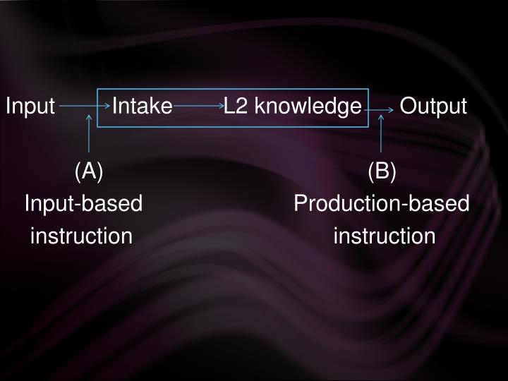 Input         Intake        L2 knowledge      Output