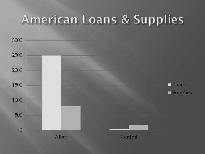 American Loans & Supplies