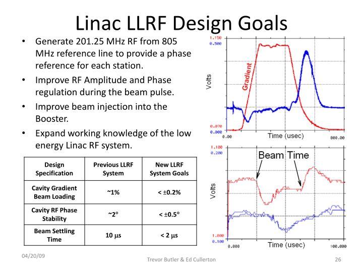Linac LLRF Design Goals