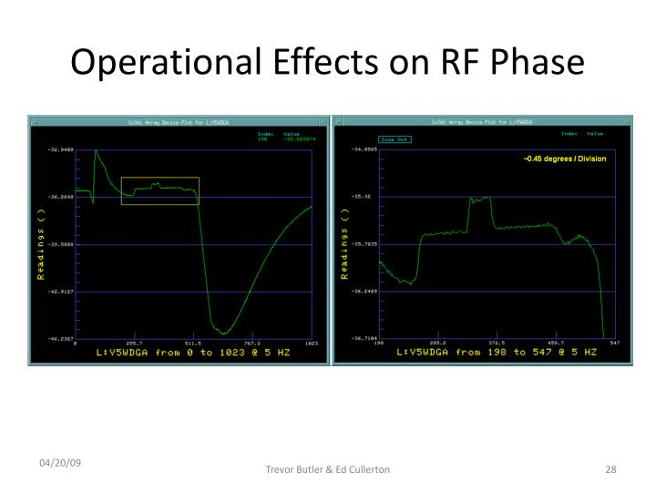 Operational Effects on RF Phase