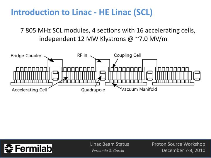 Introduction to Linac - HE Linac (SCL)