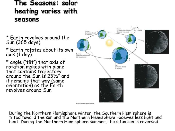 The Seasons: solar heating varies with seasons