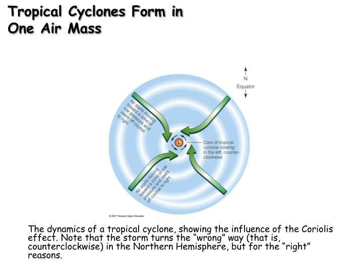 Tropical Cyclones Form in One Air Mass