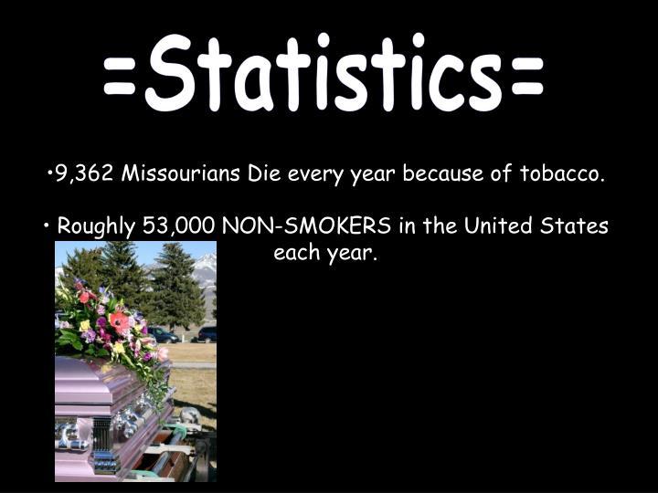 =Statistics=