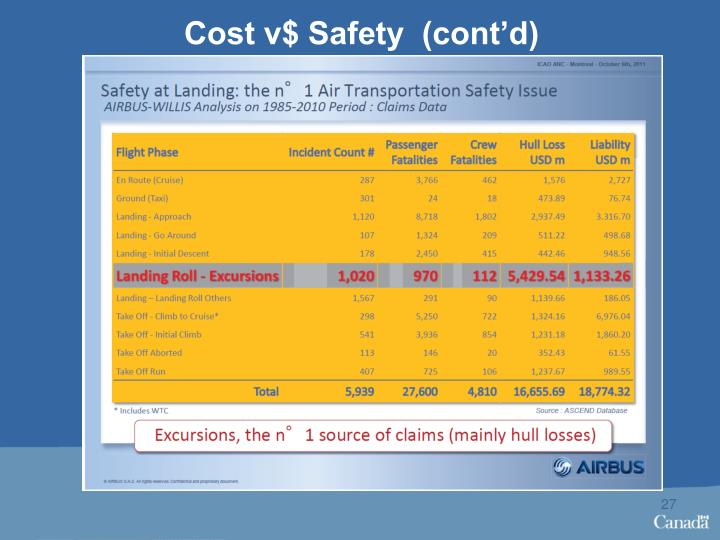 Cost v$ Safety  (cont'd)