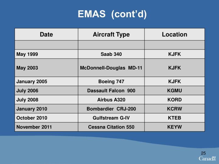 EMAS  (cont'd)