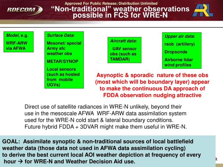 """Non-traditional"" weather observations possible in"