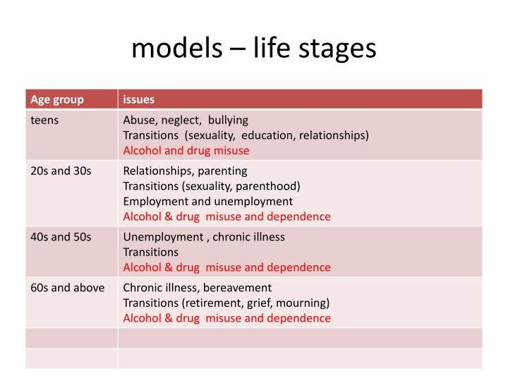 models – life stages