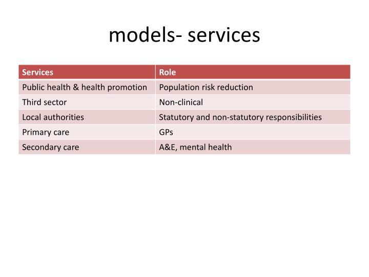 models- services