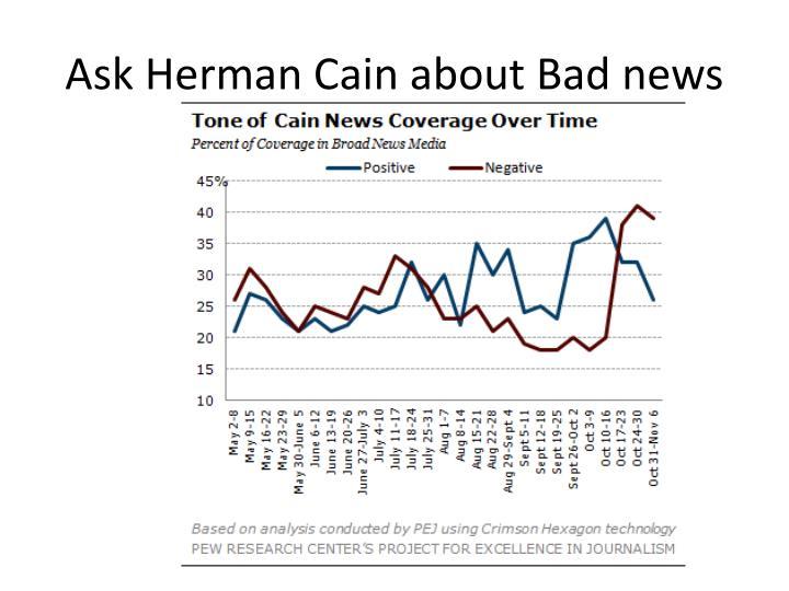 Ask Herman
