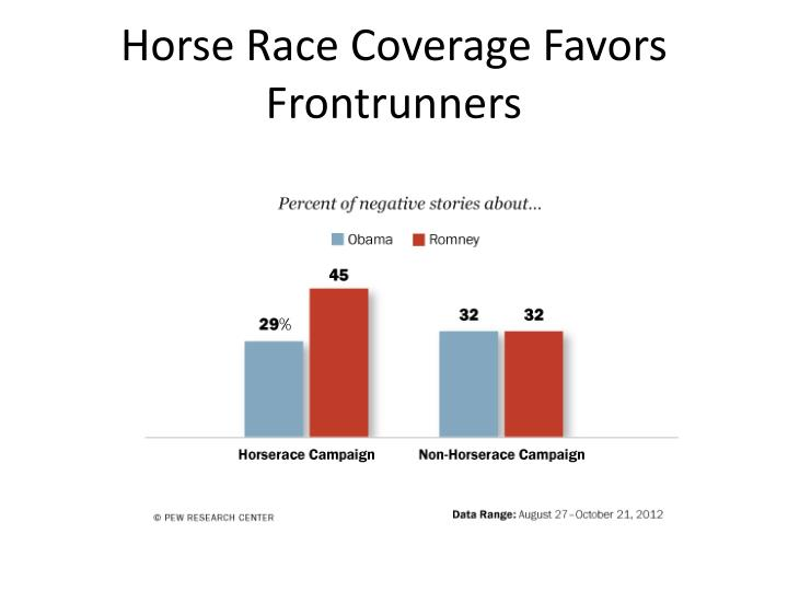 Horse Race Coverage Favors Frontrunners