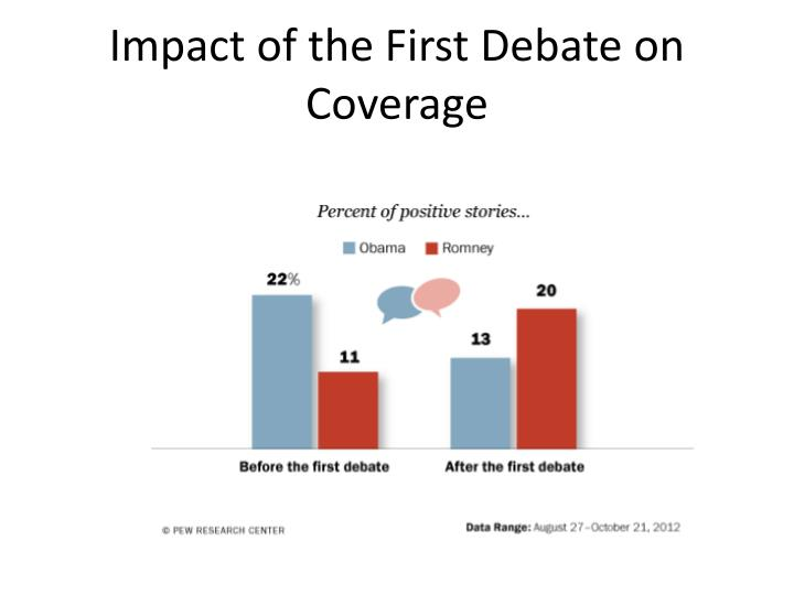 Impact of the First Debate on Coverage