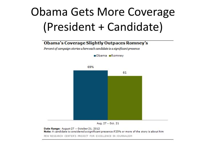 Obama Gets More Coverage (President + Candidate)