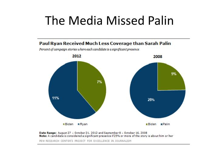 The Media Missed Palin