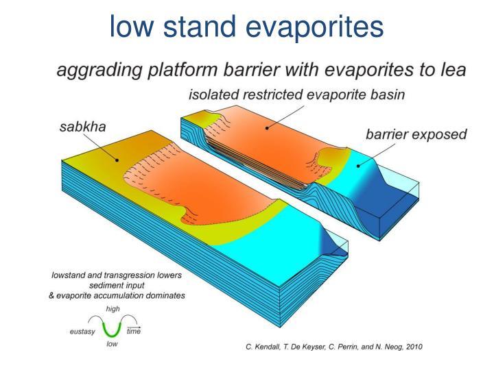 low stand evaporites