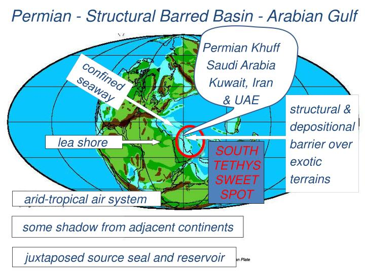 Permian - Structural Barred Basin