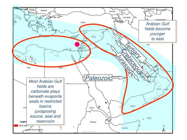 Arabian Gulf fields become