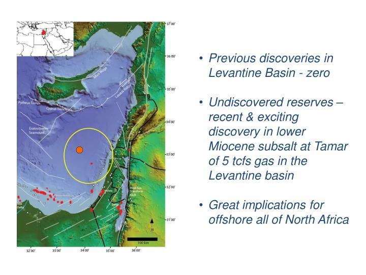 Previous discoveries in Levantine Basin - zero